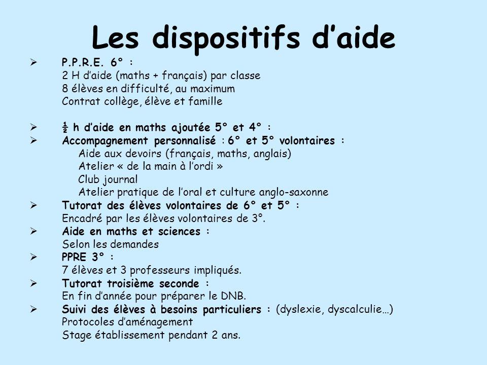 Les dispositifs daide P.P.R.E. 6° : 2 H daide (maths + français) par classe 8 élèves en difficulté, au maximum Contrat collège, élève et famille ½ h d