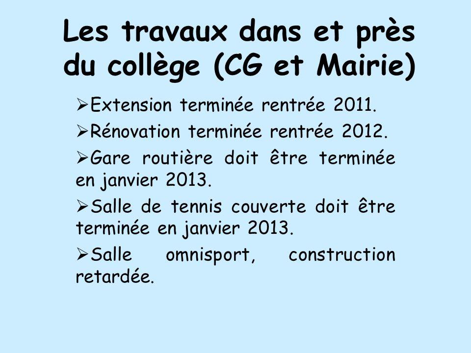 Les travaux dans et près du collège (CG et Mairie) Extension terminée rentrée 2011. Rénovation terminée rentrée 2012. Gare routière doit être terminée