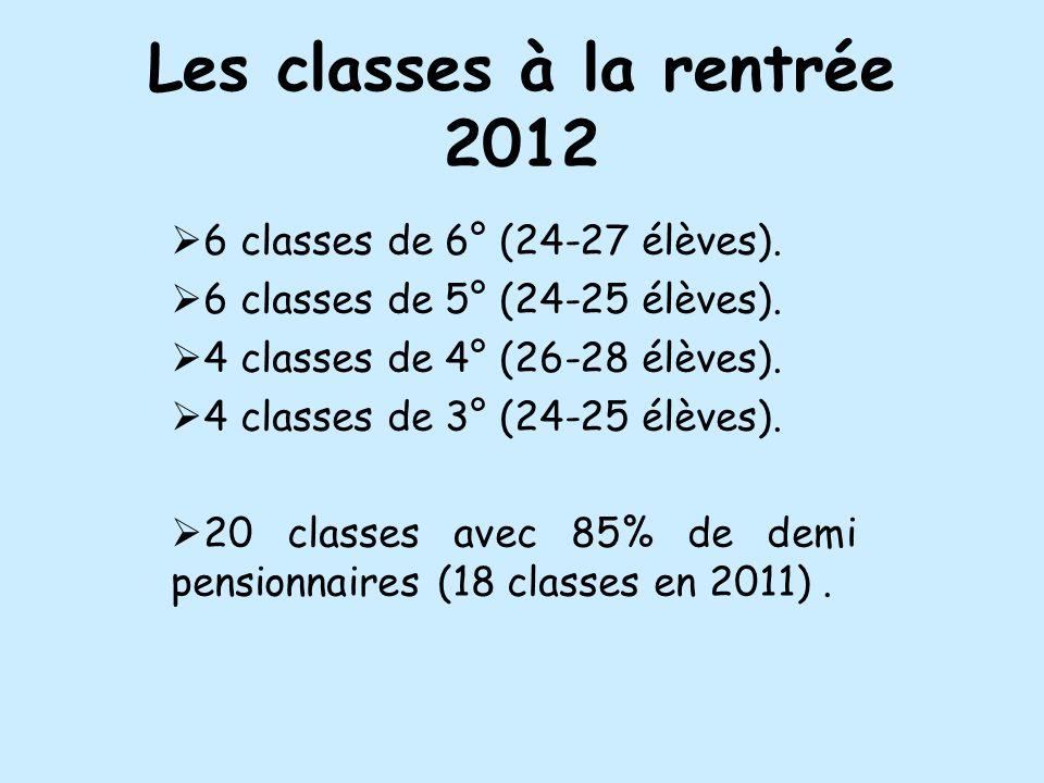 Les classes à la rentrée 2012 6 classes de 6° (24-27 élèves). 6 classes de 5° (24-25 élèves). 4 classes de 4° (26-28 élèves). 4 classes de 3° (24-25 é