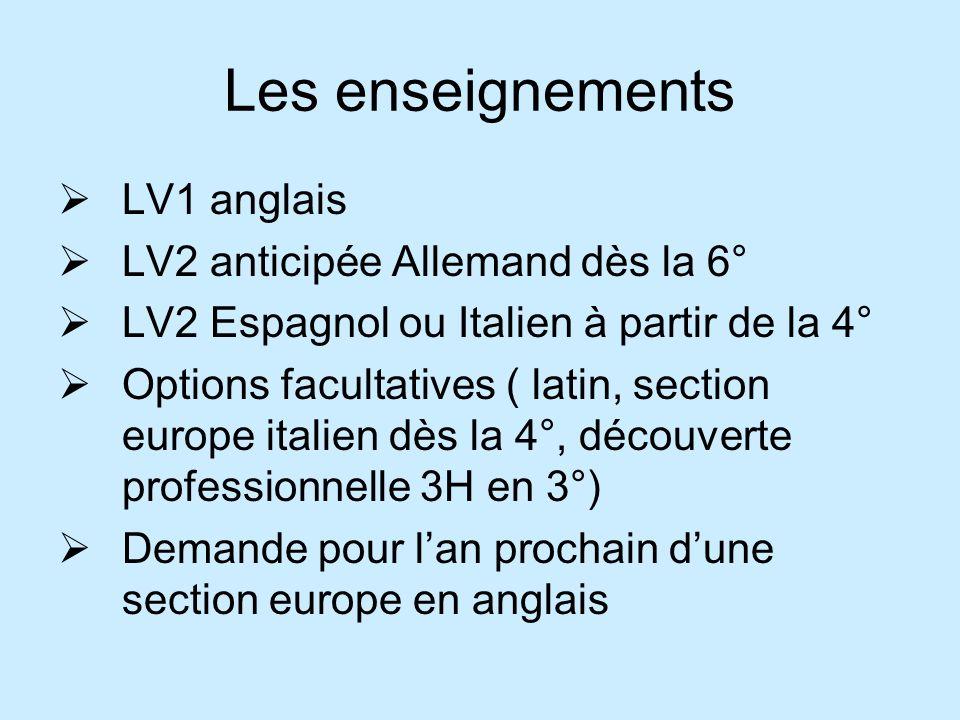 Les enseignements LV1 anglais LV2 anticipée Allemand dès la 6° LV2 Espagnol ou Italien à partir de la 4° Options facultatives ( latin, section europe