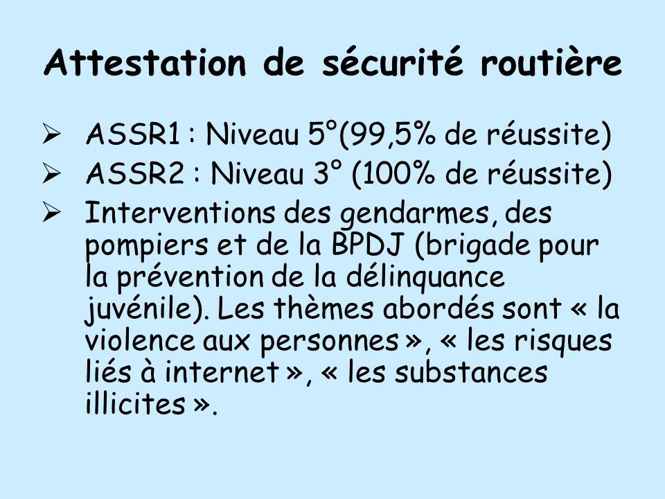 Attestation de sécurité routière ASSR1 : Niveau 5°(99,5% de réussite) ASSR2 : Niveau 3° (100% de réussite) Interventions des gendarmes, des pompiers e