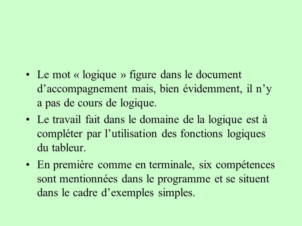 Le mot « logique » figure dans le document daccompagnement mais, bien évidemment, il ny a pas de cours de logique. Le travail fait dans le domaine de