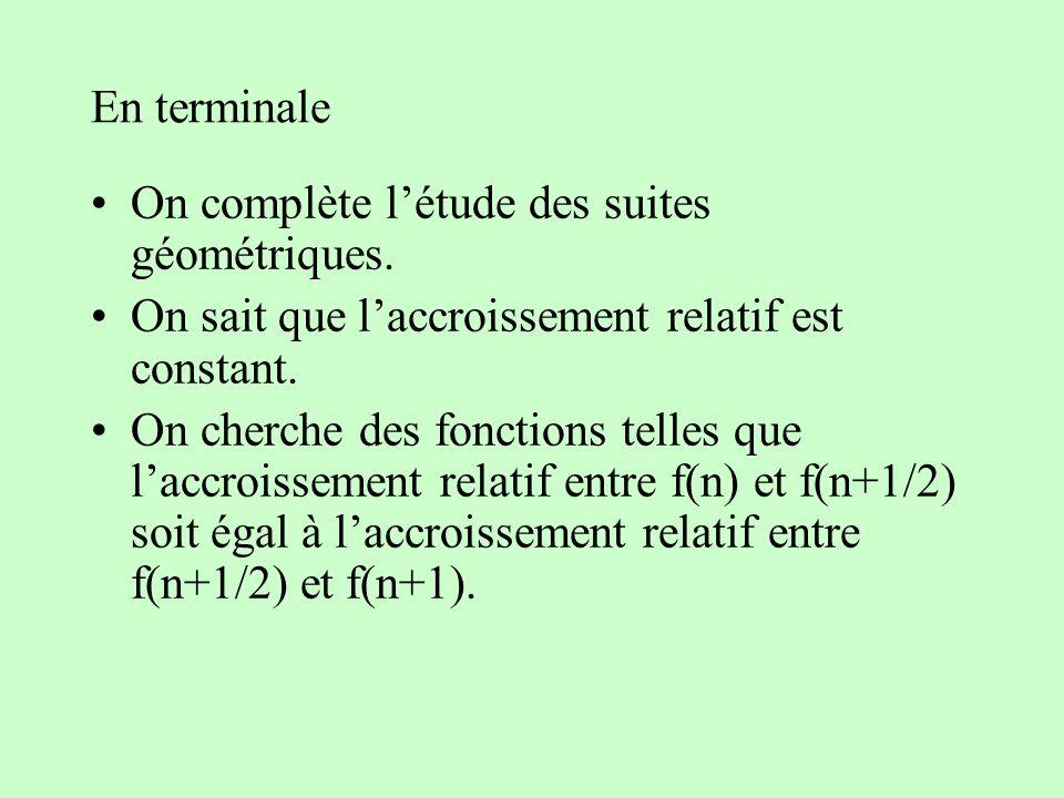 En terminale On complète létude des suites géométriques. On sait que laccroissement relatif est constant. On cherche des fonctions telles que laccrois
