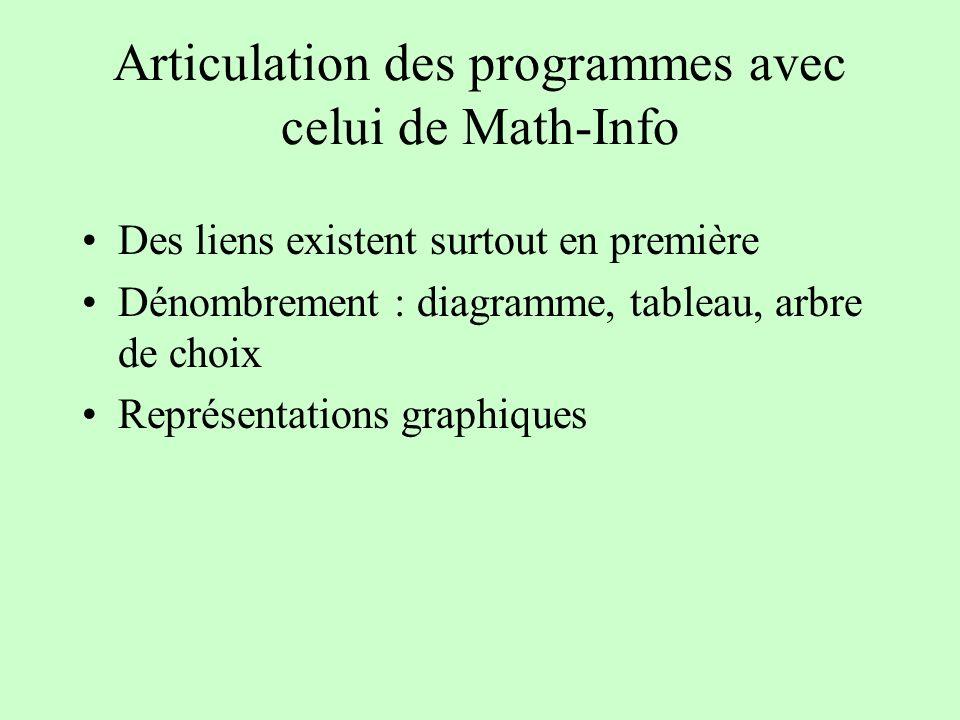 Articulation des programmes avec celui de Math-Info Des liens existent surtout en première Dénombrement : diagramme, tableau, arbre de choix Représent