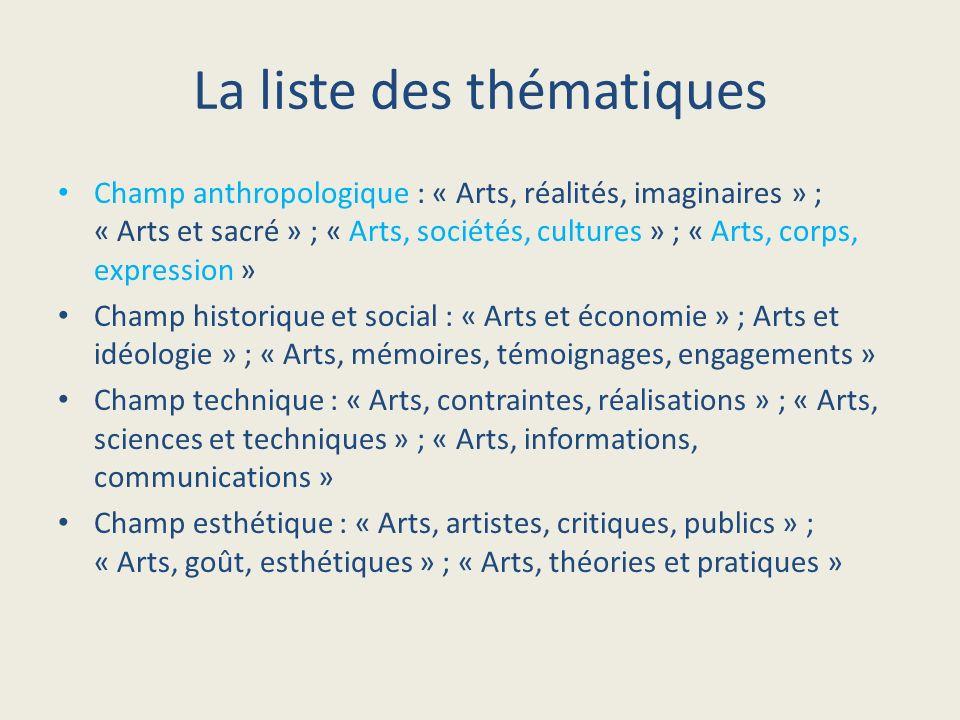 La liste des thématiques Champ anthropologique : « Arts, réalités, imaginaires » ; « Arts et sacré » ; « Arts, sociétés, cultures » ; « Arts, corps, e