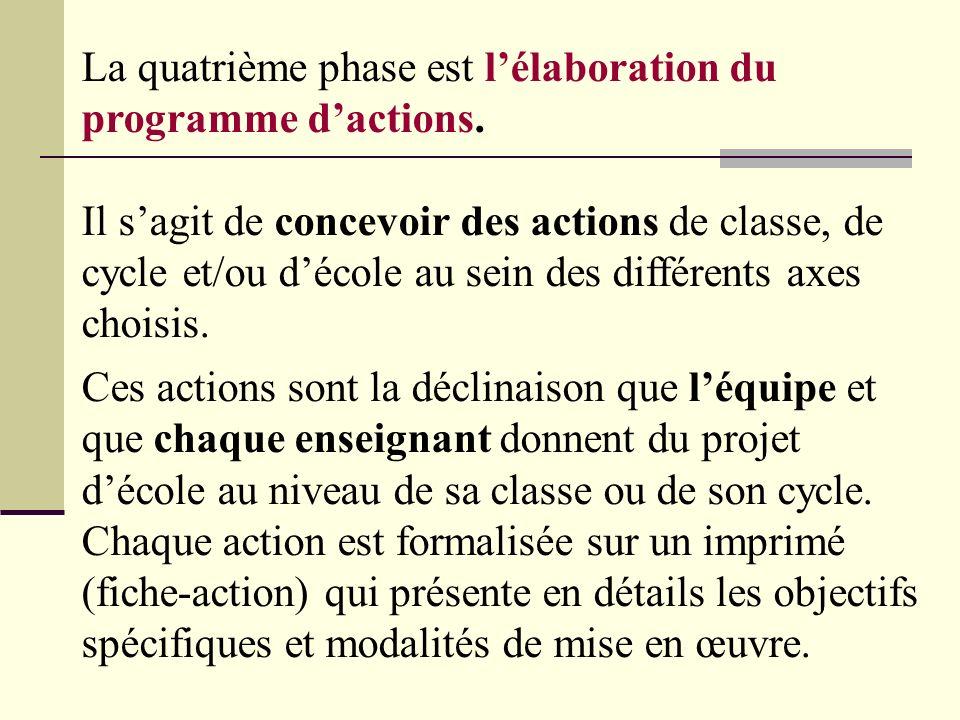 La quatrième phase est lélaboration du programme dactions.