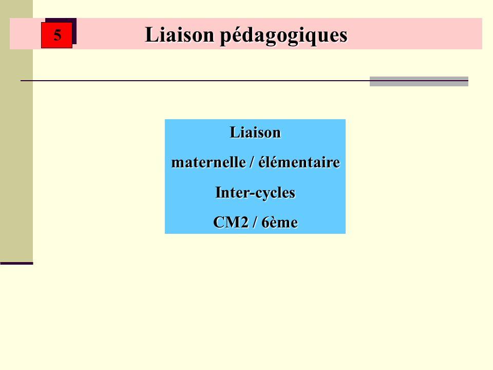 Liaison pédagogiques Liaison maternelle / élémentaire Inter-cycles CM2 / 6ème 5