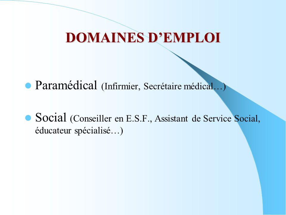 DOMAINES DEMPLOI Paramédical (Infirmier, Secrétaire médical…) Social (Conseiller en E.S.F., Assistant de Service Social, éducateur spécialisé…)
