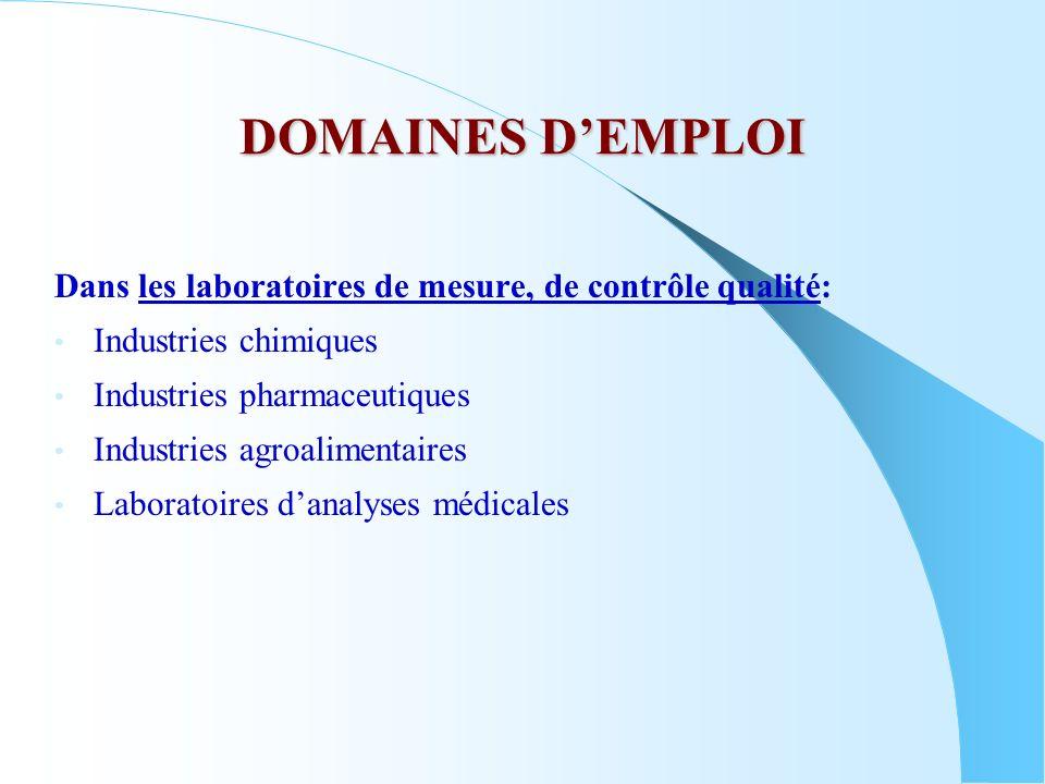 DOMAINES DEMPLOI Dans les laboratoires de mesure, de contrôle qualité: Industries chimiques Industries pharmaceutiques Industries agroalimentaires Lab
