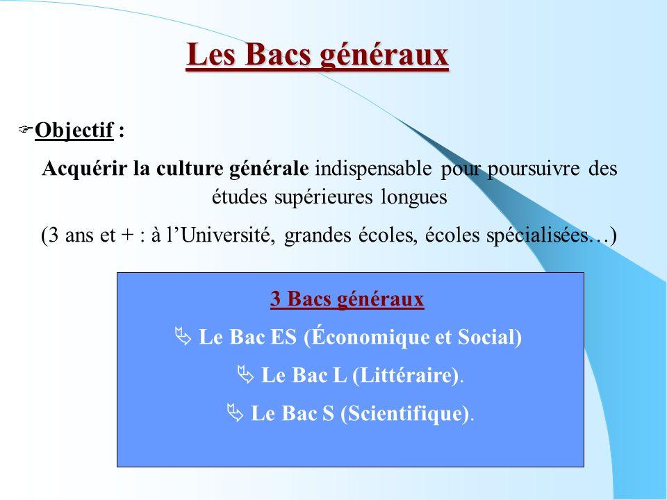Objectif : Acquérir la culture générale indispensable pour poursuivre des études supérieures longues (3 ans et + : à lUniversité, grandes écoles, écoles spécialisées…) Les Bacs généraux 3 Bacs généraux Le Bac ES (Économique et Social) Le Bac L (Littéraire).