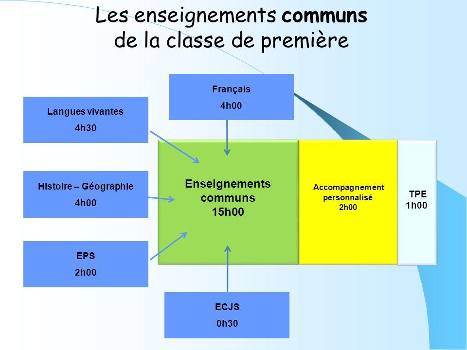 Les enseignements communs de la classe de première Accompagnement personnalisé 2h00 Enseignements communs 15h00 Langues vivantes 4h30 Histoire – Géogr