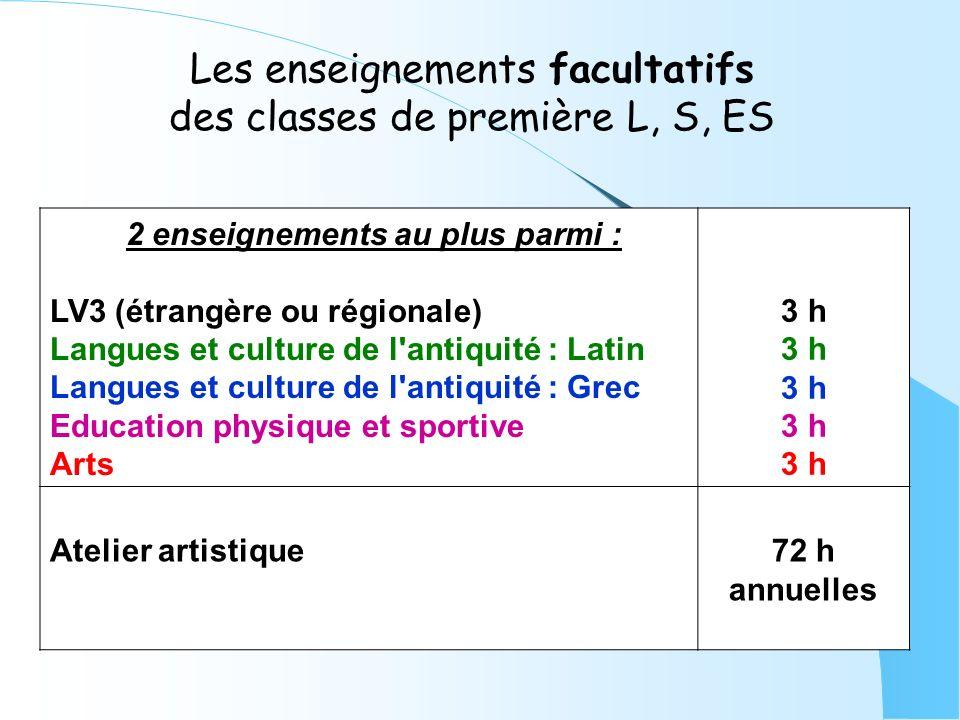 Les enseignements facultatifs des classes de première L, S, ES 2 enseignements au plus parmi : LV3 (étrangère ou régionale) Langues et culture de l'an