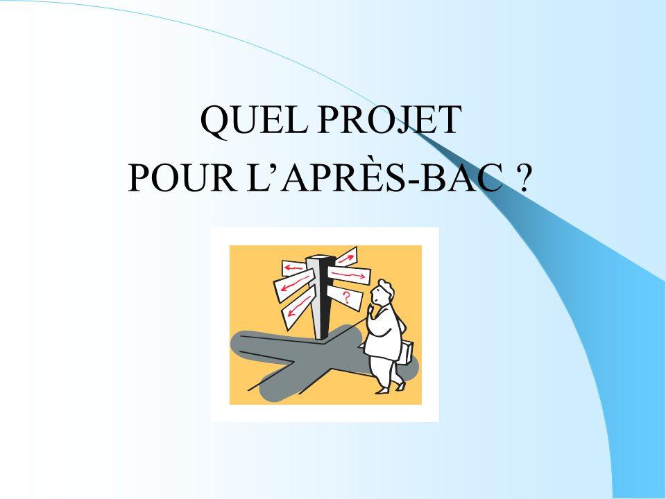 QUEL PROJET POUR LAPRÈS-BAC ?