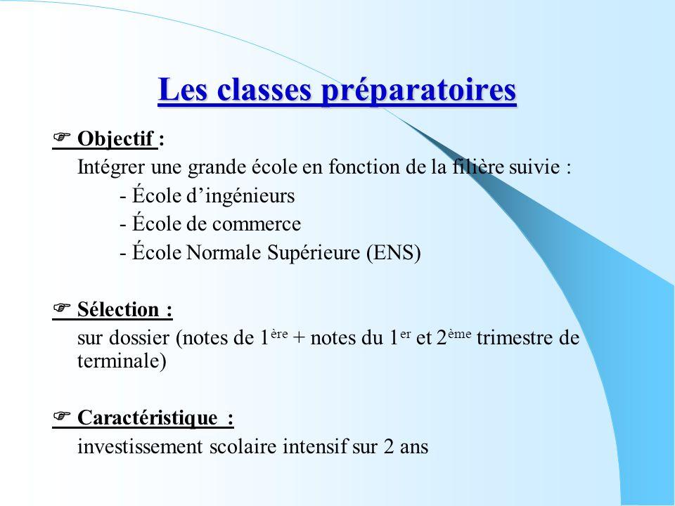 Les classes préparatoires Objectif : Intégrer une grande école en fonction de la filière suivie : - École dingénieurs - École de commerce - École Norm