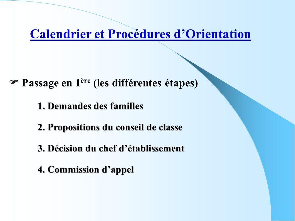 Calendrier et Procédures dOrientation Passage en 1 ère (les différentes étapes) 1. Demandes des familles 2. Propositions du conseil de classe 3. Décis