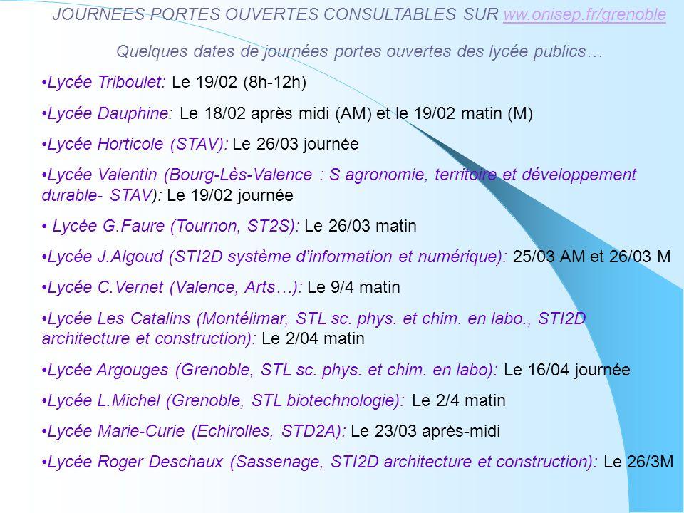 JOURNEES PORTES OUVERTES CONSULTABLES SUR ww.onisep.fr/grenobleww.onisep.fr/grenoble Quelques dates de journées portes ouvertes des lycée publics… Lycée Triboulet: Le 19/02 (8h-12h) Lycée Dauphine: Le 18/02 après midi (AM) et le 19/02 matin (M) Lycée Horticole (STAV): Le 26/03 journée Lycée Valentin (Bourg-Lès-Valence : S agronomie, territoire et développement durable- STAV): Le 19/02 journée Lycée G.Faure (Tournon, ST2S): Le 26/03 matin Lycée J.Algoud (STI2D système dinformation et numérique): 25/03 AM et 26/03 M Lycée C.Vernet (Valence, Arts…): Le 9/4 matin Lycée Les Catalins (Montélimar, STL sc.