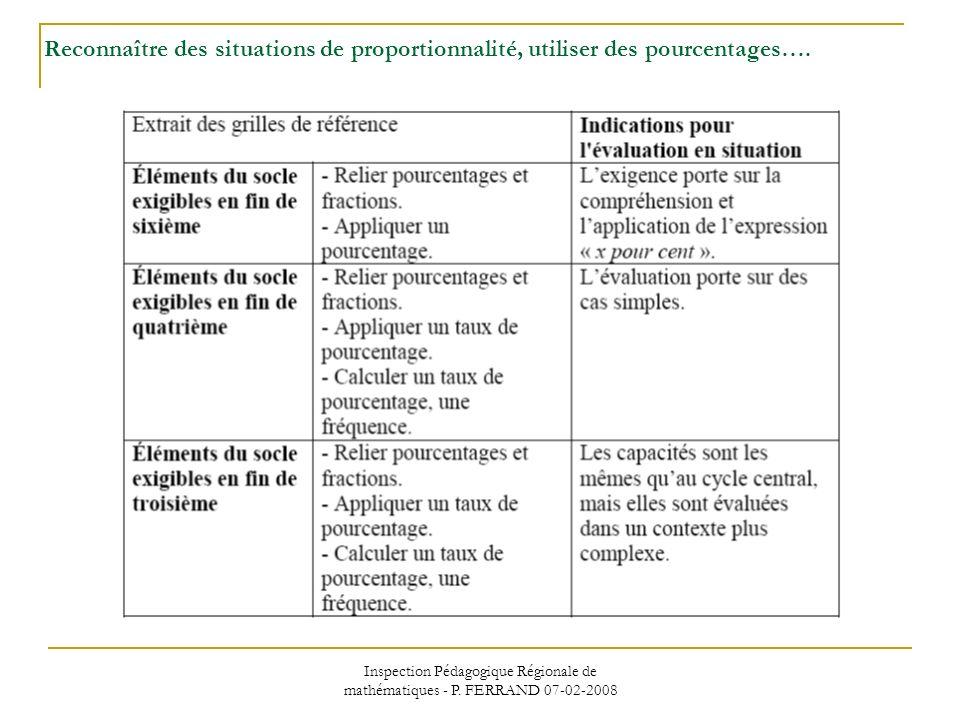 Inspection Pédagogique Régionale de mathématiques - P. FERRAND 07-02-2008 Reconnaître des situations de proportionnalité, utiliser des pourcentages….