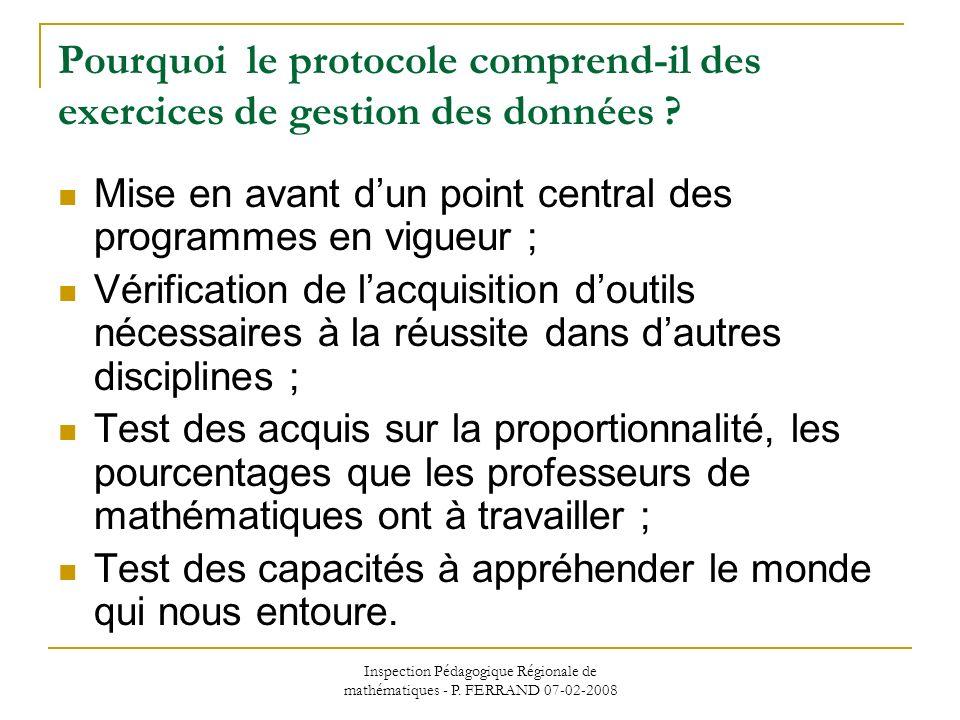 Inspection Pédagogique Régionale de mathématiques - P. FERRAND 07-02-2008 Pourquoi le protocole comprend-il des exercices de gestion des données ? Mis