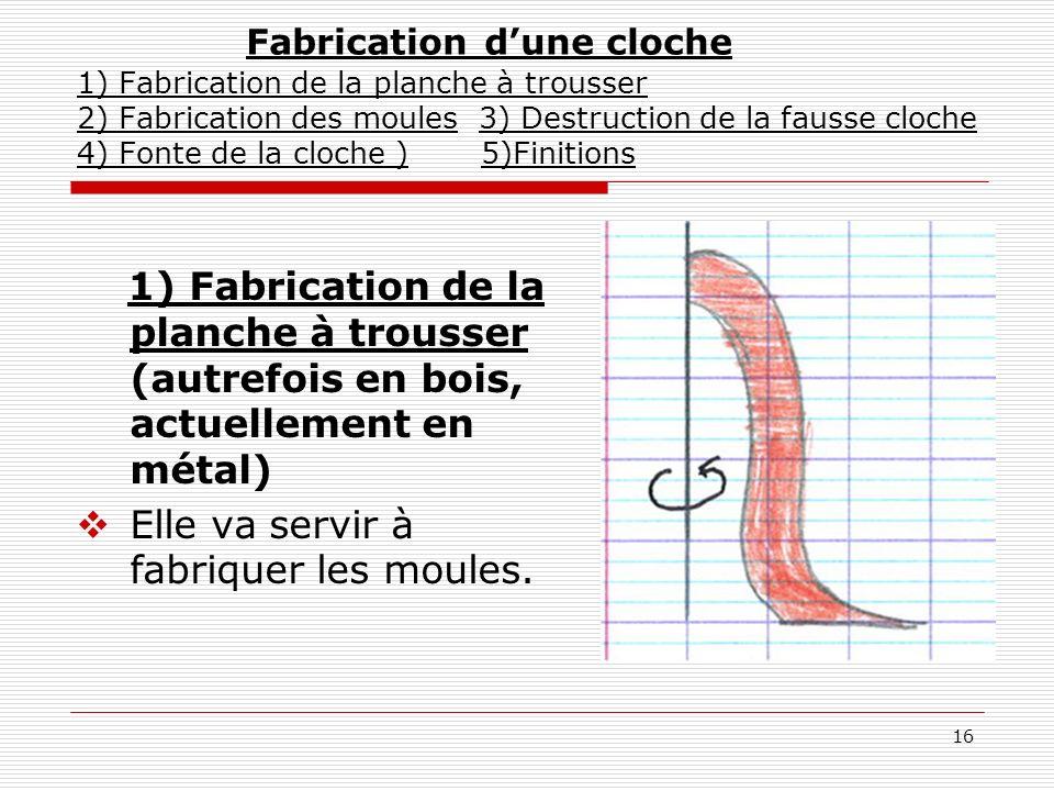 16 Fabrication dune cloche 1) Fabrication de la planche à trousser 2) Fabrication des moules 3) Destruction de la fausse cloche 4) Fonte de la cloche