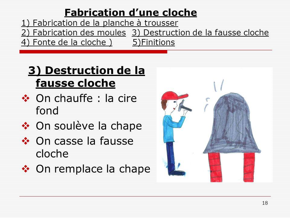 18 Fabrication dune cloche 1) Fabrication de la planche à trousser 2) Fabrication des moules 3) Destruction de la fausse cloche 4) Fonte de la cloche