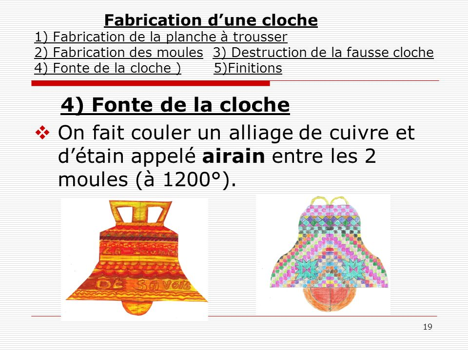 19 Fabrication dune cloche 1) Fabrication de la planche à trousser 2) Fabrication des moules 3) Destruction de la fausse cloche 4) Fonte de la cloche