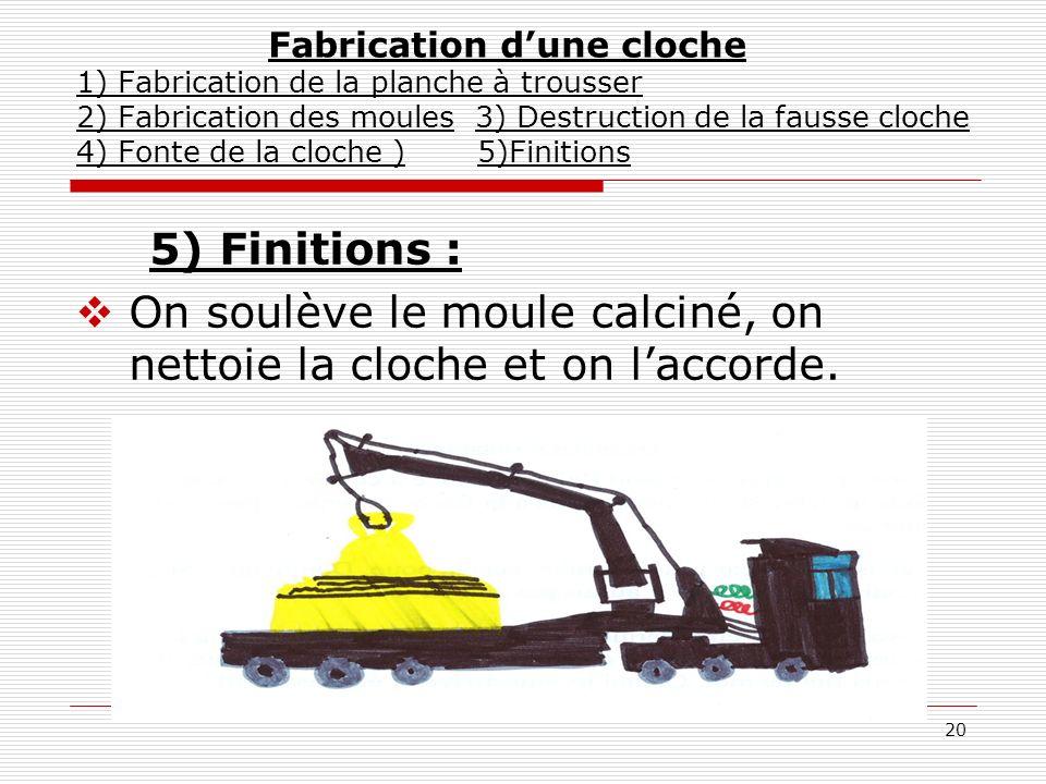 20 Fabrication dune cloche 1) Fabrication de la planche à trousser 2) Fabrication des moules 3) Destruction de la fausse cloche 4) Fonte de la cloche