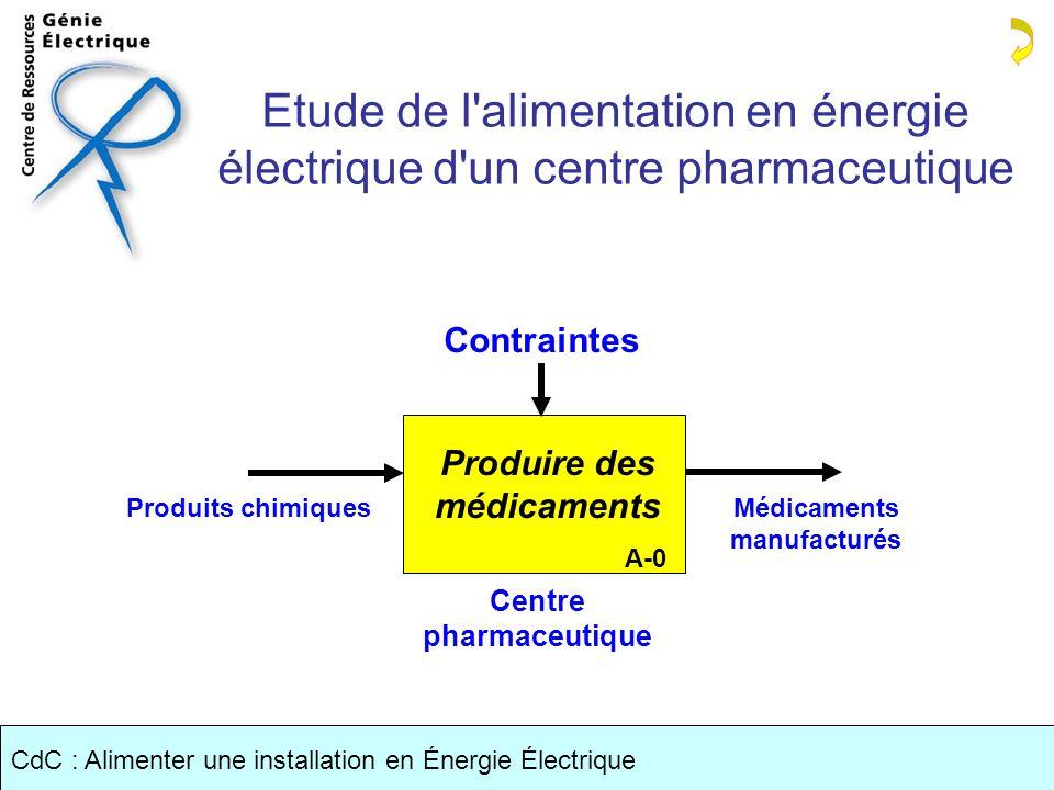 Etude de l alimentation en énergie électrique d un centre pharmaceutique Produits chimiquesMédicaments manufacturés Produire des médicaments A-0 Centre pharmaceutique Contraintes CdC : Alimenter une installation en Énergie Électrique
