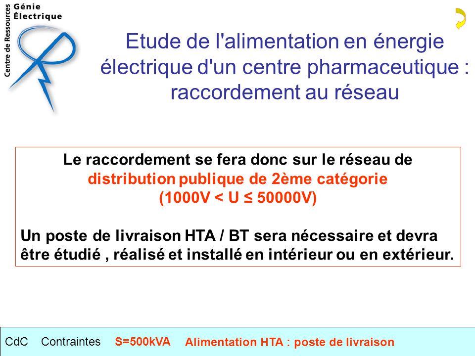 Le raccordement se fera donc sur le réseau de distribution publique de 2ème catégorie (1000V < U 50000V) Un poste de livraison HTA / BT sera nécessaire et devra être étudié, réalisé et installé en intérieur ou en extérieur.