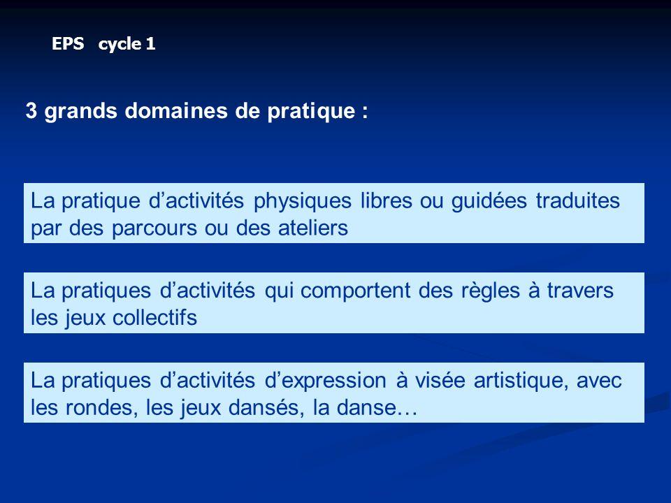 EPS cycle 1 3 grands domaines de pratique : La pratique dactivités physiques libres ou guidées traduites par des parcours ou des ateliers La pratiques