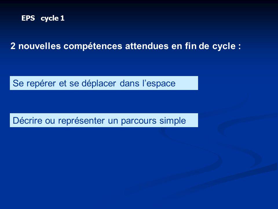 EPS cycle 1 2 nouvelles compétences attendues en fin de cycle : Se repérer et se déplacer dans lespace Décrire ou représenter un parcours simple