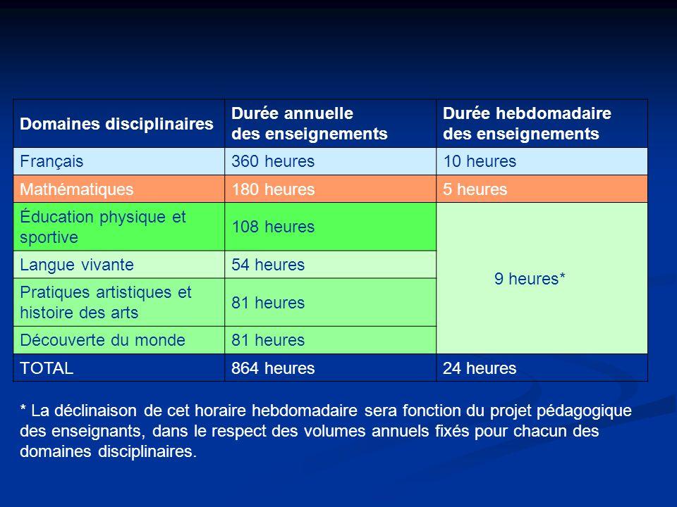 Domaines disciplinaires Durée annuelle des enseignements Durée hebdomadaire des enseignements Français360 heures10 heures Mathématiques180 heures5 heu