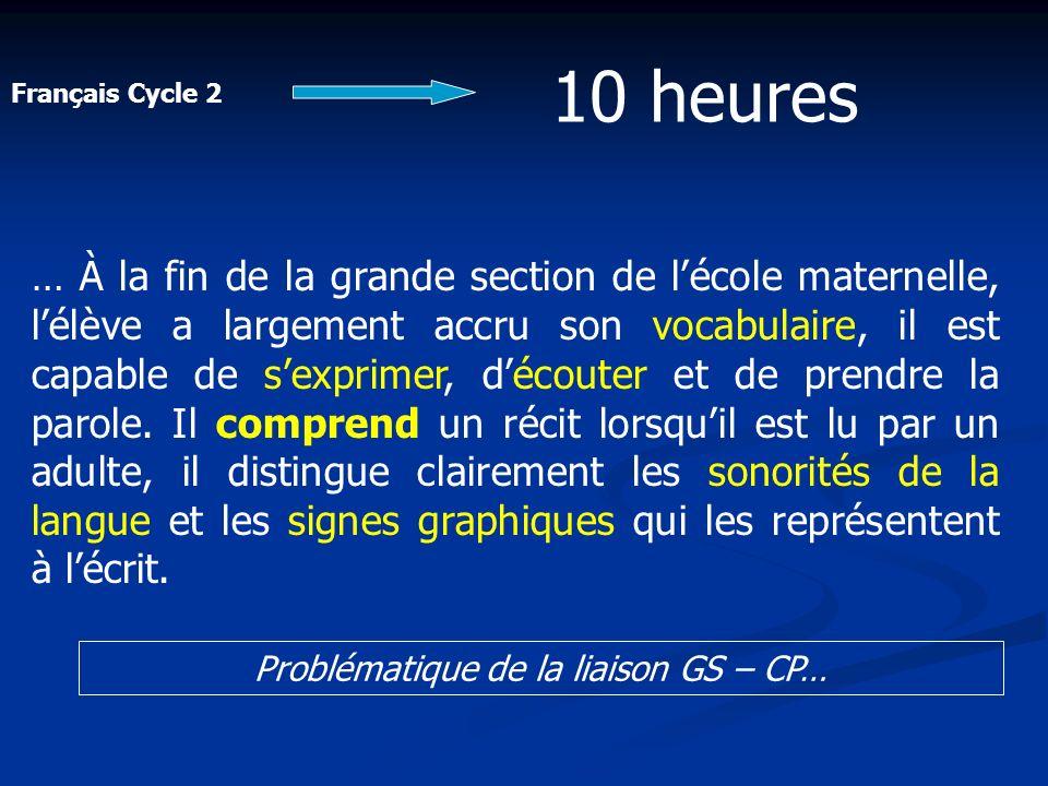 Français Cycle 2 … À la fin de la grande section de lécole maternelle, lélève a largement accru son vocabulaire, il est capable de sexprimer, découter