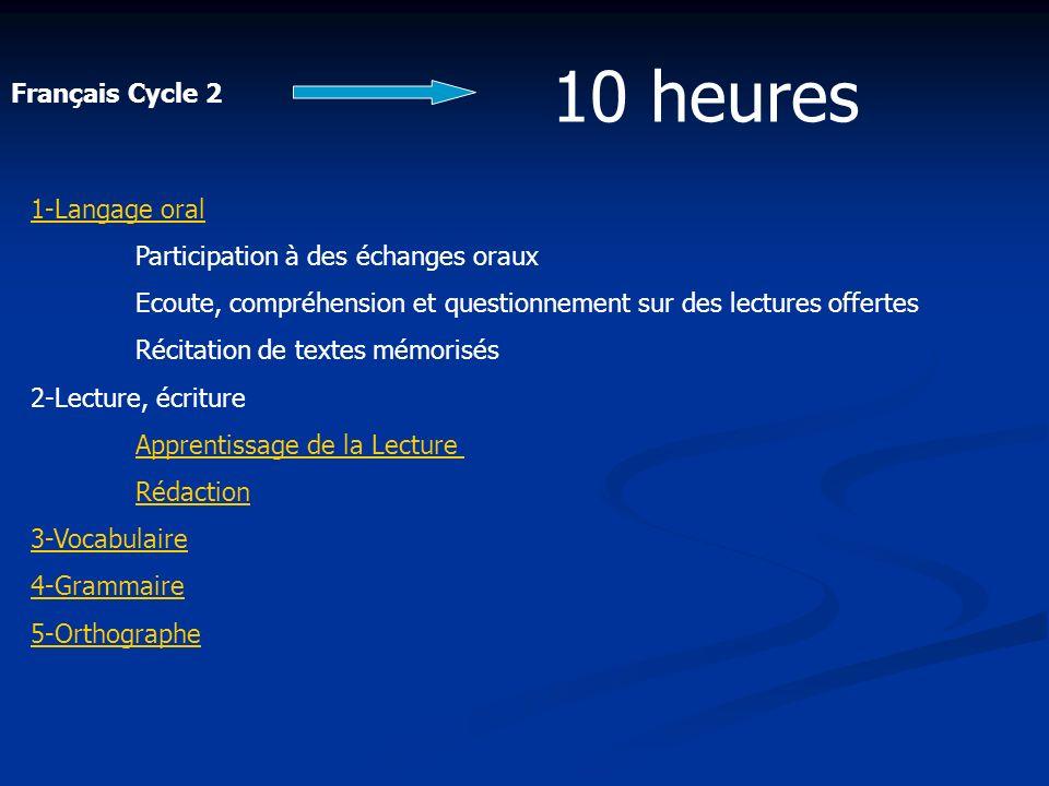 Français Cycle 2 1-Langage oral Participation à des échanges oraux Ecoute, compréhension et questionnement sur des lectures offertes Récitation de tex