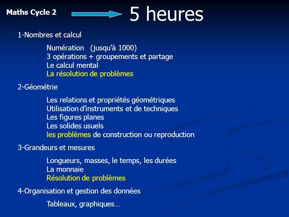 Maths Cycle 2 1-Nombres et calcul Numération (jusquà 1000) 3 opérations + groupements et partage Le calcul mental La résolution de problèmes 2-Géométr
