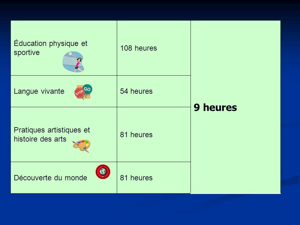 Éducation physique et sportive 108 heures 9 heures Langue vivante54 heures Pratiques artistiques et histoire des arts 81 heures Découverte du monde81