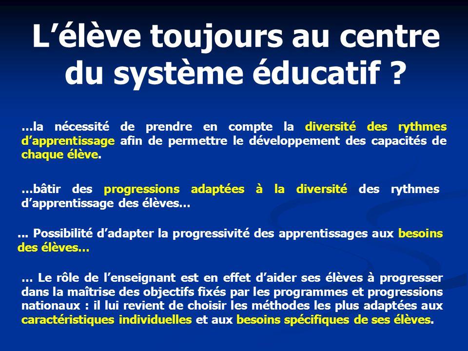 …la nécessité de prendre en compte la diversité des rythmes dapprentissage afin de permettre le développement des capacités de chaque élève. …bâtir de