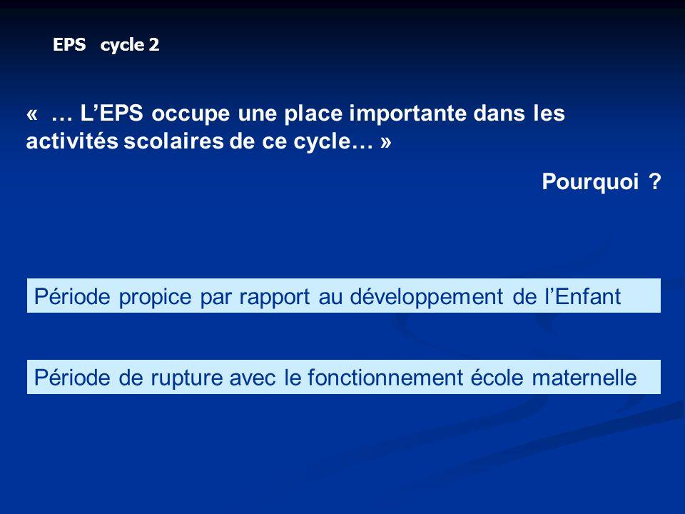 EPS cycle 2 « … LEPS occupe une place importante dans les activités scolaires de ce cycle… » Pourquoi ? Période propice par rapport au développement d