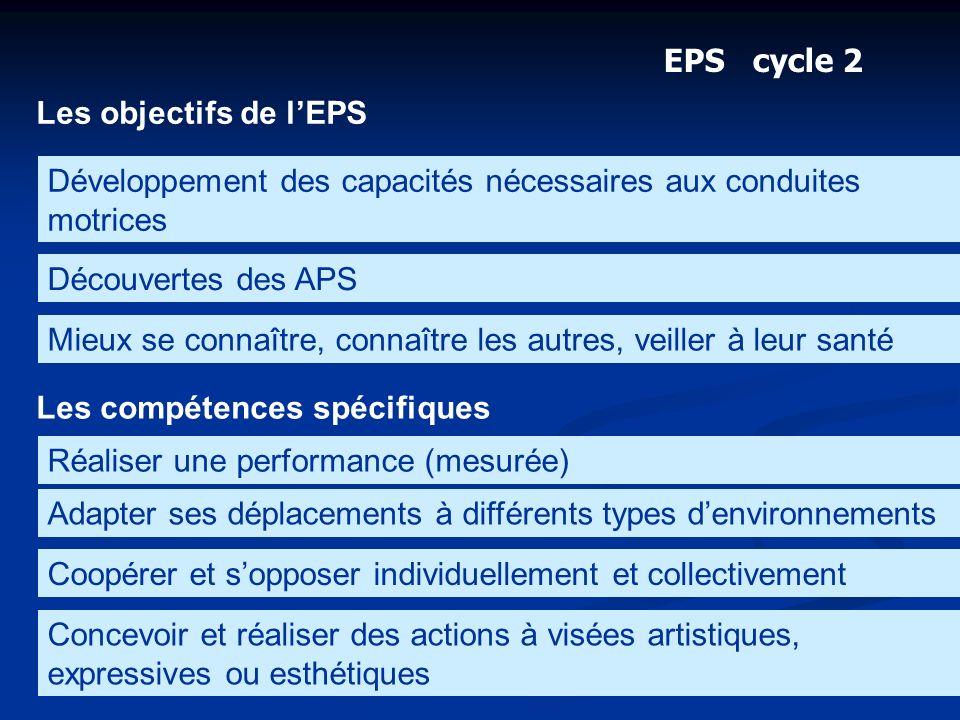 EPS cycle 2 Les objectifs de lEPS Développement des capacités nécessaires aux conduites motrices Découvertes des APS Mieux se connaître, connaître les