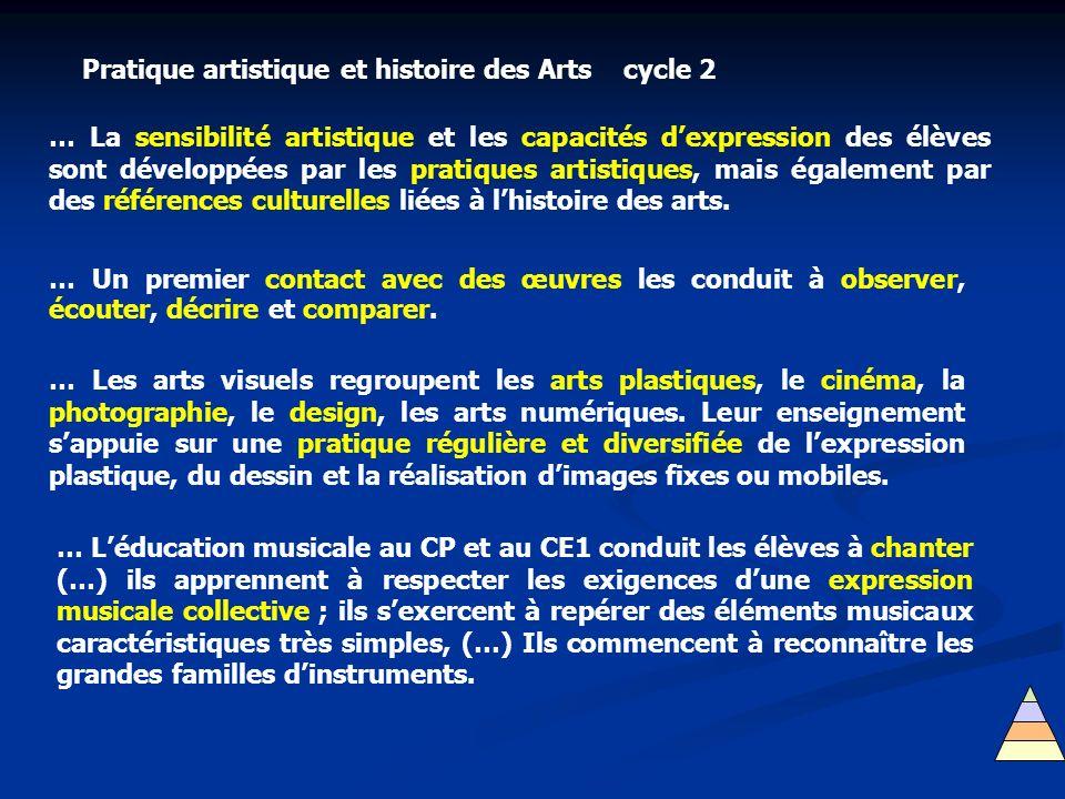 Pratique artistique et histoire des Arts cycle 2 … La sensibilité artistique et les capacités dexpression des élèves sont développées par les pratique