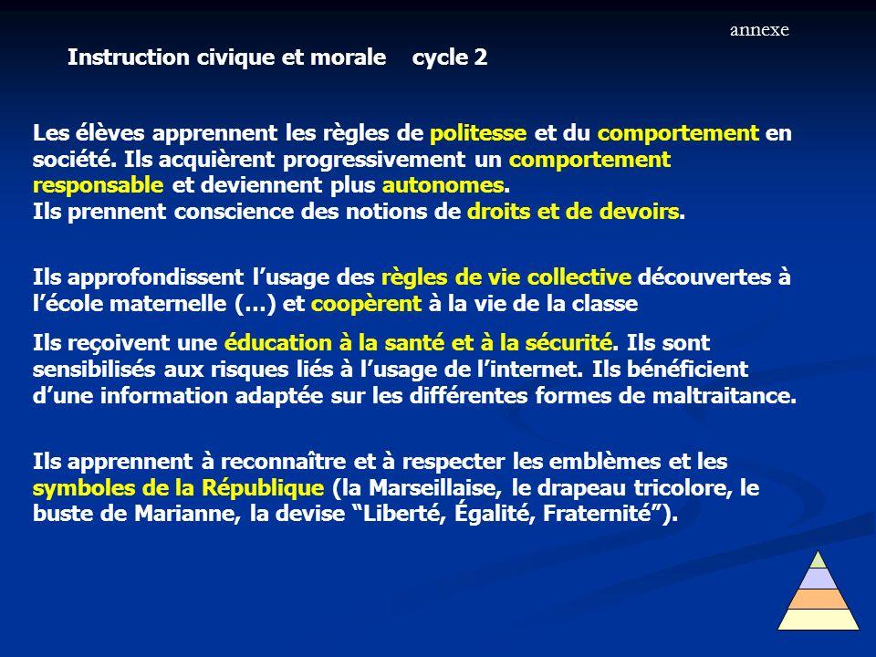 Instruction civique et morale cycle 2 Les élèves apprennent les règles de politesse et du comportement en société. Ils acquièrent progressivement un c