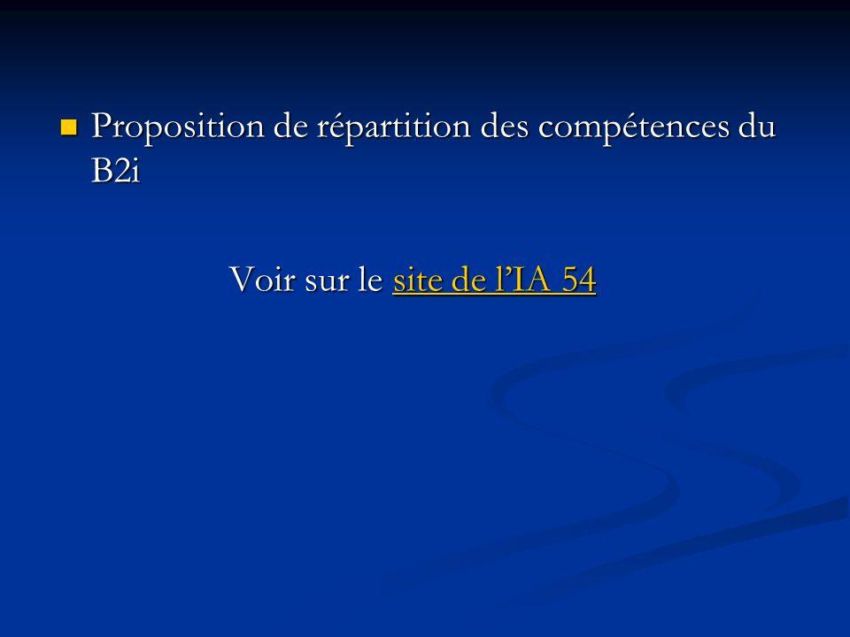 Proposition de répartition des compétences du B2i Proposition de répartition des compétences du B2i Voir sur le site de lIA 54 site de lIA 54site de l