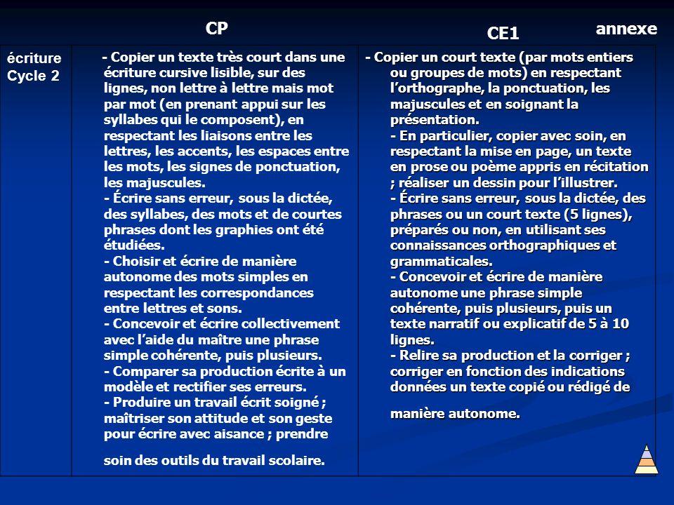 écriture Cycle 2 - Copier un texte très court dans une écriture cursive lisible, sur des lignes, non lettre à lettre mais mot par mot (en prenant appu
