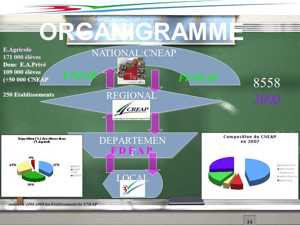 Activité de l Association sur lannée scolaire 2008-2009.