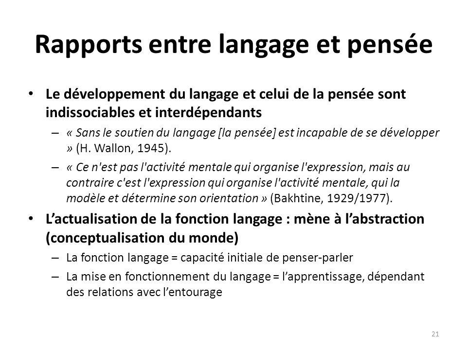 Rapports entre langage et pensée développement du langage et celui de la pensée sont indissociables et interdépendants Le développement du langage et
