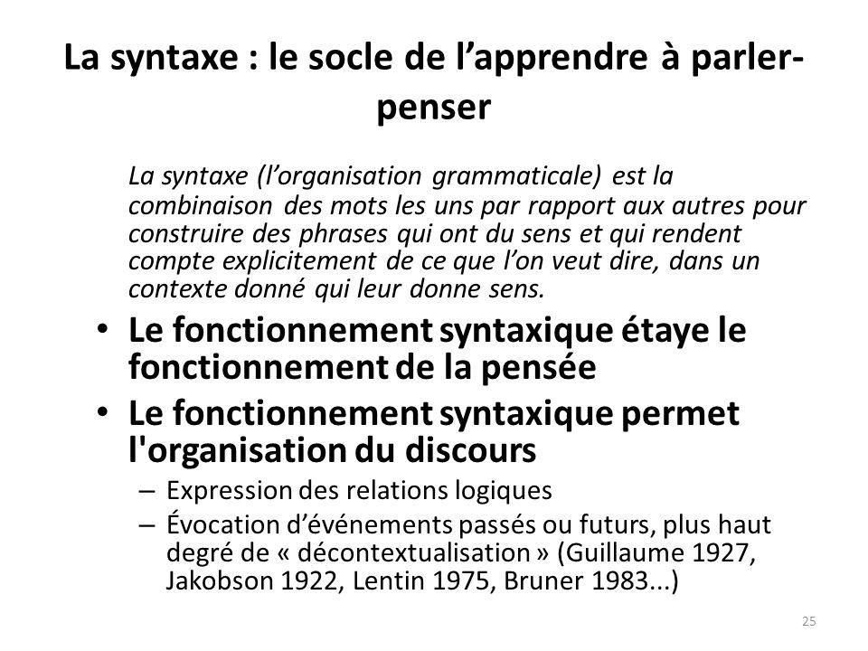 La syntaxe : le socle de lapprendre à parler- penser La syntaxe (lorganisation grammaticale) est la combinaison des mots les uns par rapport aux autre