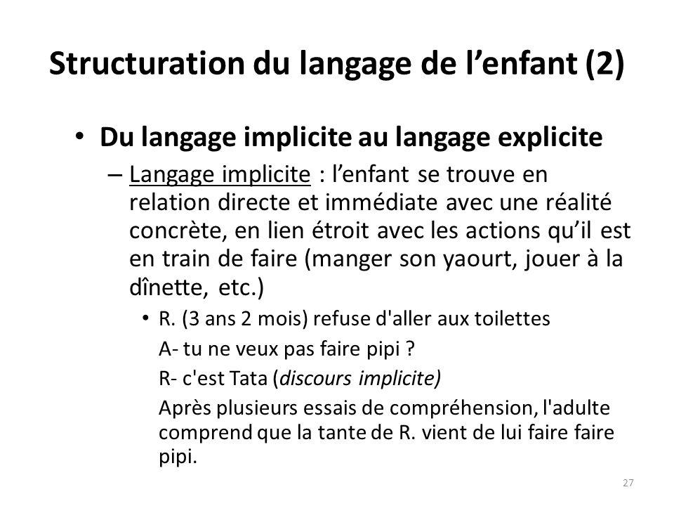 Structuration du langage de lenfant (2) Du langage implicite au langage explicite – Langage implicite : lenfant se trouve en relation directe et imméd