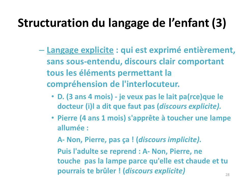 Structuration du langage de lenfant (3) – Langage explicite : qui est exprimé entièrement, sans sous-entendu, discours clair comportant tous les éléme