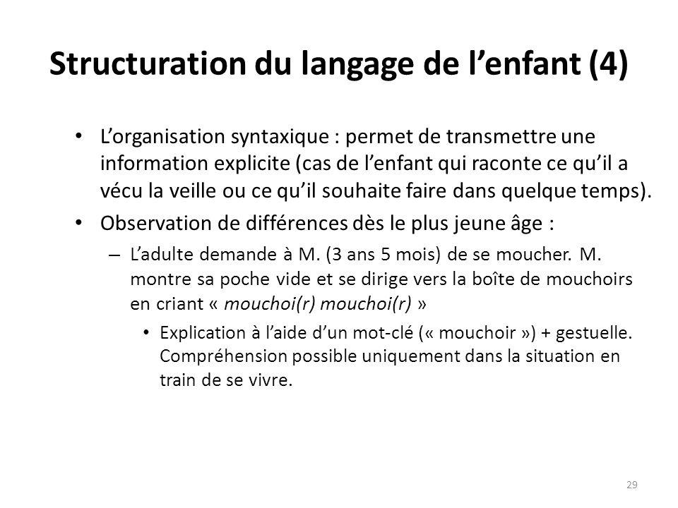 Structuration du langage de lenfant (4) Lorganisation syntaxique : permet de transmettre une information explicite (cas de lenfant qui raconte ce quil