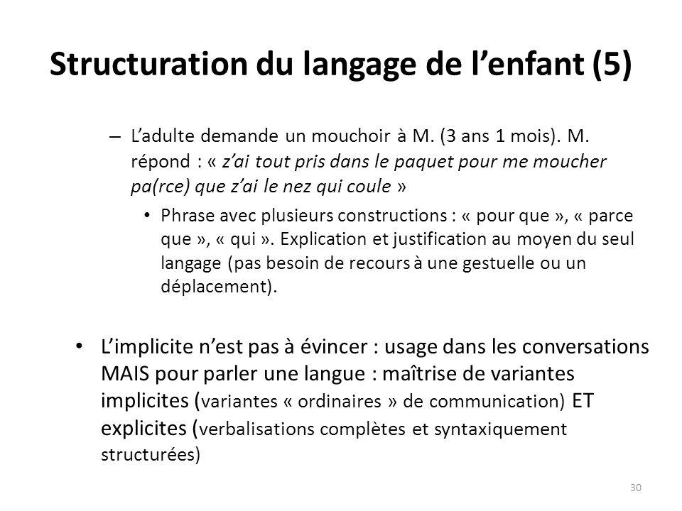 Structuration du langage de lenfant (5) – Ladulte demande un mouchoir à M. (3 ans 1 mois). M. répond : « zai tout pris dans le paquet pour me moucher