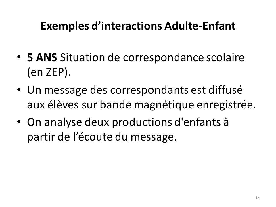 Exemples dinteractions Adulte-Enfant 5 ANS Situation de correspondance scolaire (en ZEP). Un message des correspondants est diffusé aux élèves sur ban